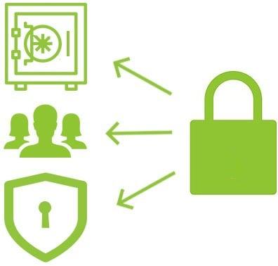 Enterprise-Level Data Security